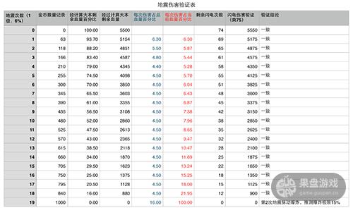 图片2:lv1地震药水.png