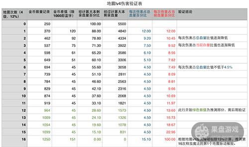 图片3:lv4地震药水.png