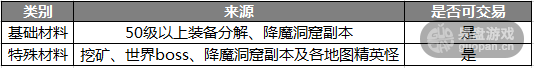 20150903105133178.png