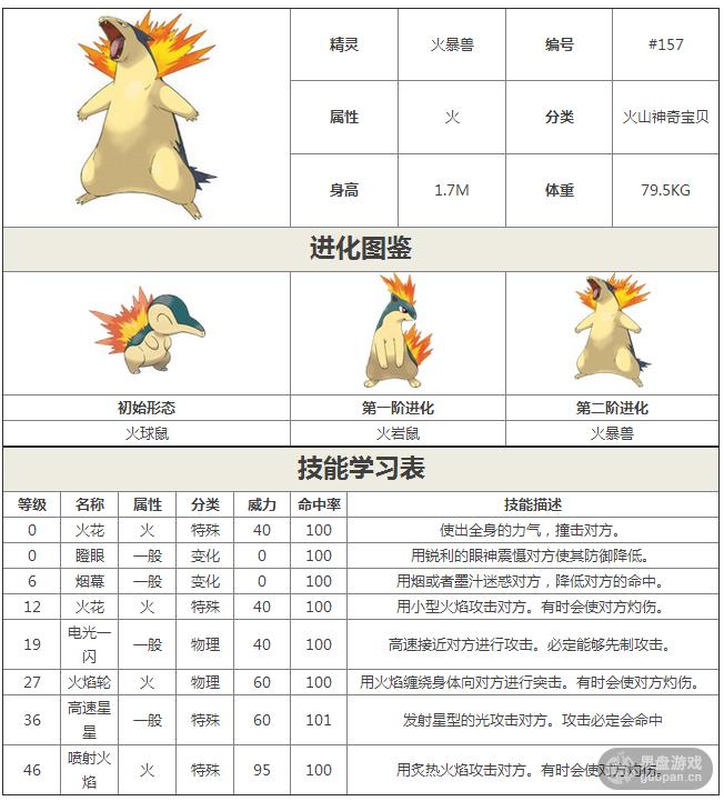 Image result for 火爆獸
