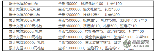 20150803114734885.png