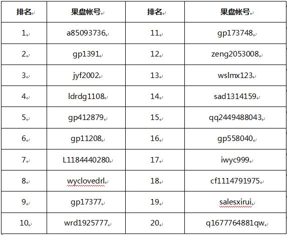 QQ截图20150919104023.png