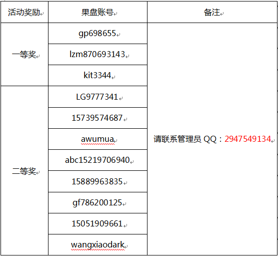QQ截图20150919104526.png
