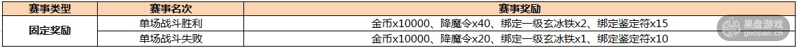 20150922085537379.png