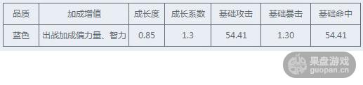 QQ图片20151216101617.png