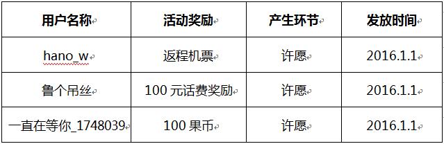 [X[%PZE6297]~T~`YKN$Q2O.png