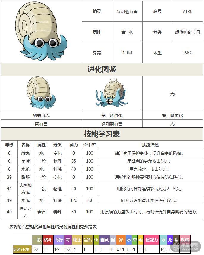 多刺菊石兽.jpg