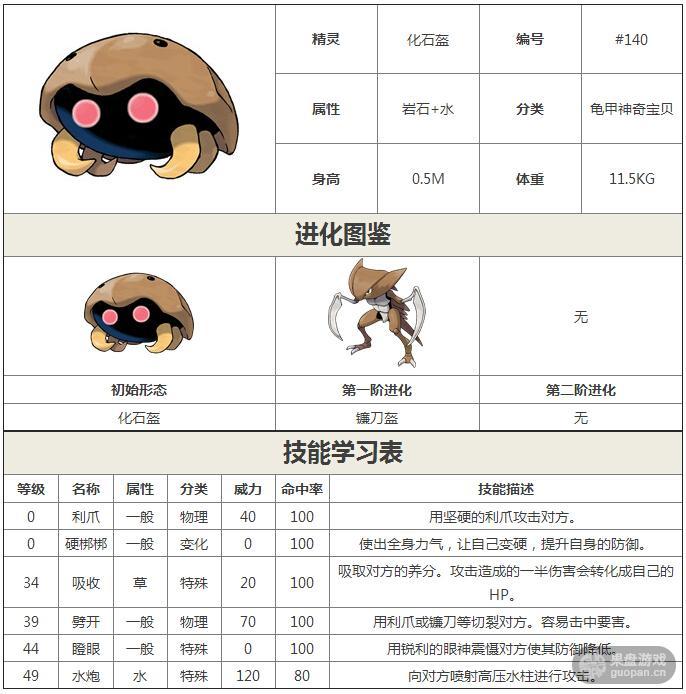 化石盔.jpg