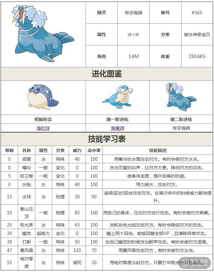 帝牙海狮.jpg