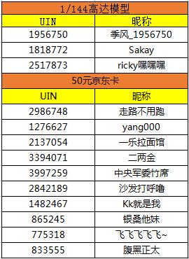 预约活动获奖名单.jpg