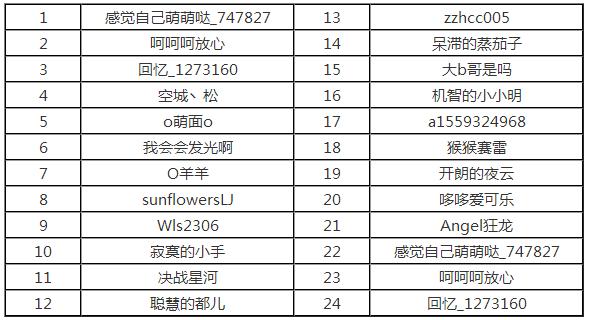 6A~]%5U13]C7_D%RD4}J`6K.png