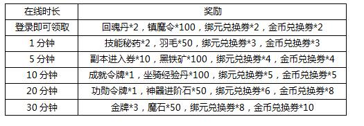 福利五.png
