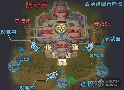 龙戒战场分布.png
