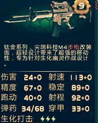全民枪战AK47怎么样  AL47介绍