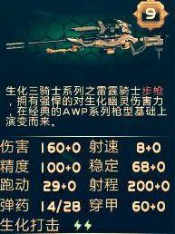 全民枪战雷霆骑士狙击枪实用性测试攻略