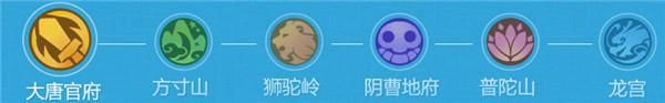 《梦幻西游》手游PVP队伍门派搭配技巧攻略