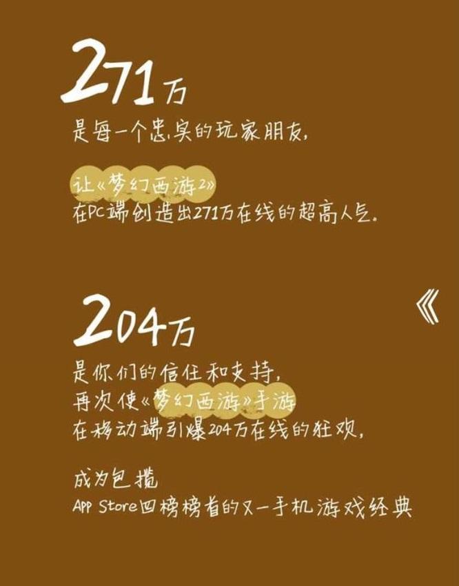 《梦幻西游》手游在线突破204万 感谢有你